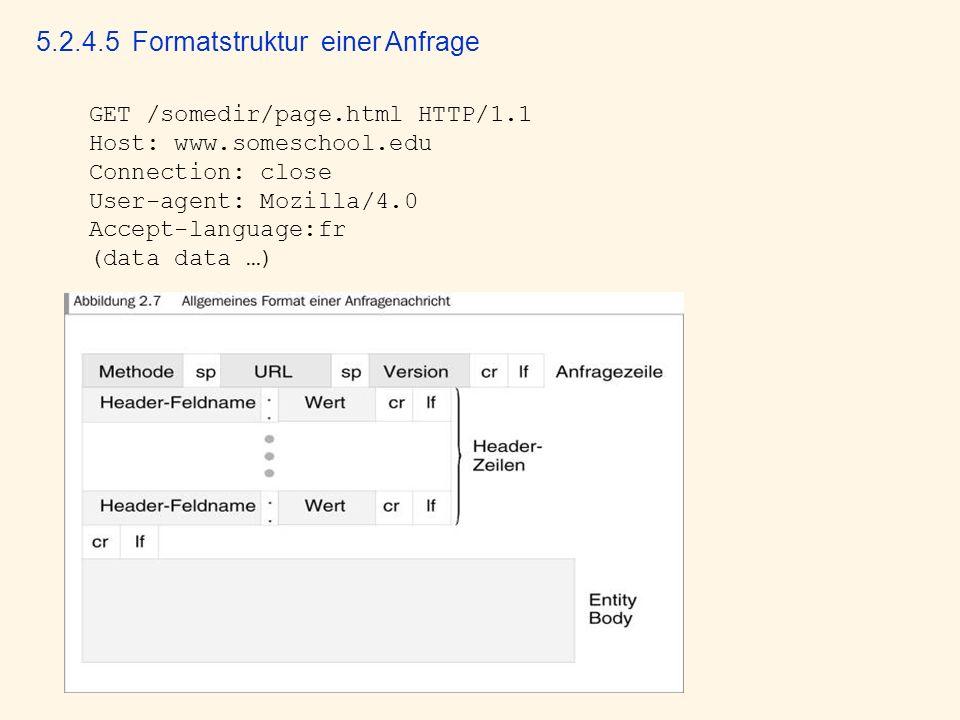 5.2.4.5 Formatstruktur einer Anfrage GET /somedir/page.html HTTP/1.1 Host: www.someschool.edu Connection: close User-agent: Mozilla/4.0 Accept-languag