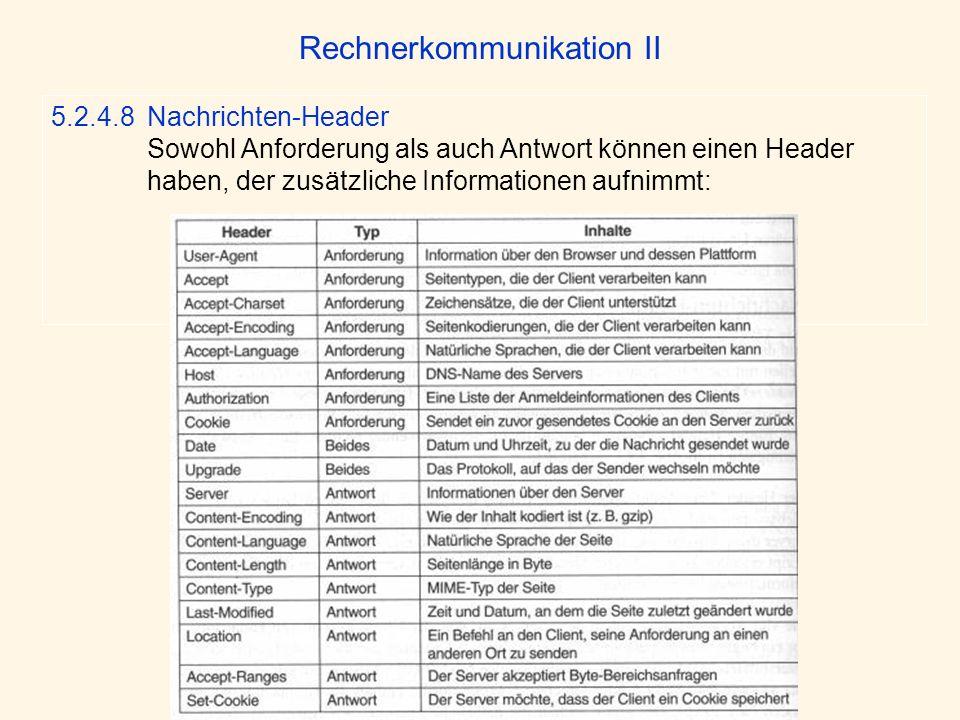 Rechnerkommunikation II 5.2.4.8 Nachrichten-Header Sowohl Anforderung als auch Antwort können einen Header haben, der zusätzliche Informationen aufnim