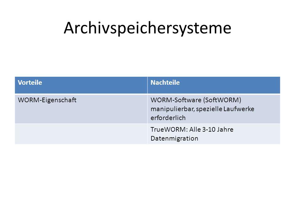 Archivspeichersysteme VorteileNachteile WORM-EigenschaftWORM-Software (SoftWORM) manipulierbar, spezielle Laufwerke erforderlich TrueWORM: Alle 3-10 J
