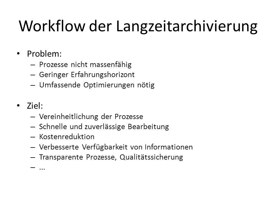 Workflow der Langzeitarchivierung Problem: – Prozesse nicht massenfähig – Geringer Erfahrungshorizont – Umfassende Optimierungen nötig Ziel: – Vereinh