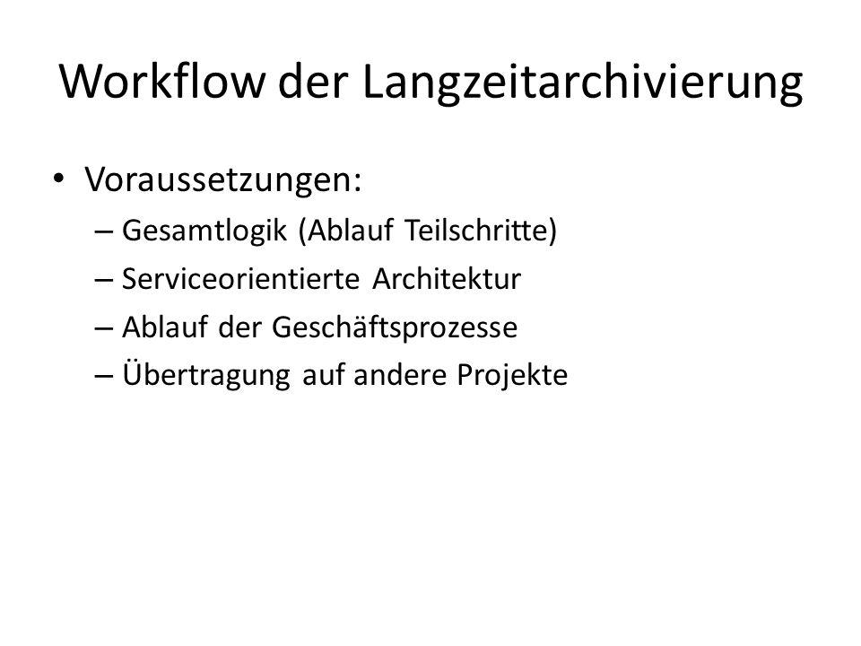 Workflow der Langzeitarchivierung Voraussetzungen: – Gesamtlogik (Ablauf Teilschritte) – Serviceorientierte Architektur – Ablauf der Geschäftsprozesse