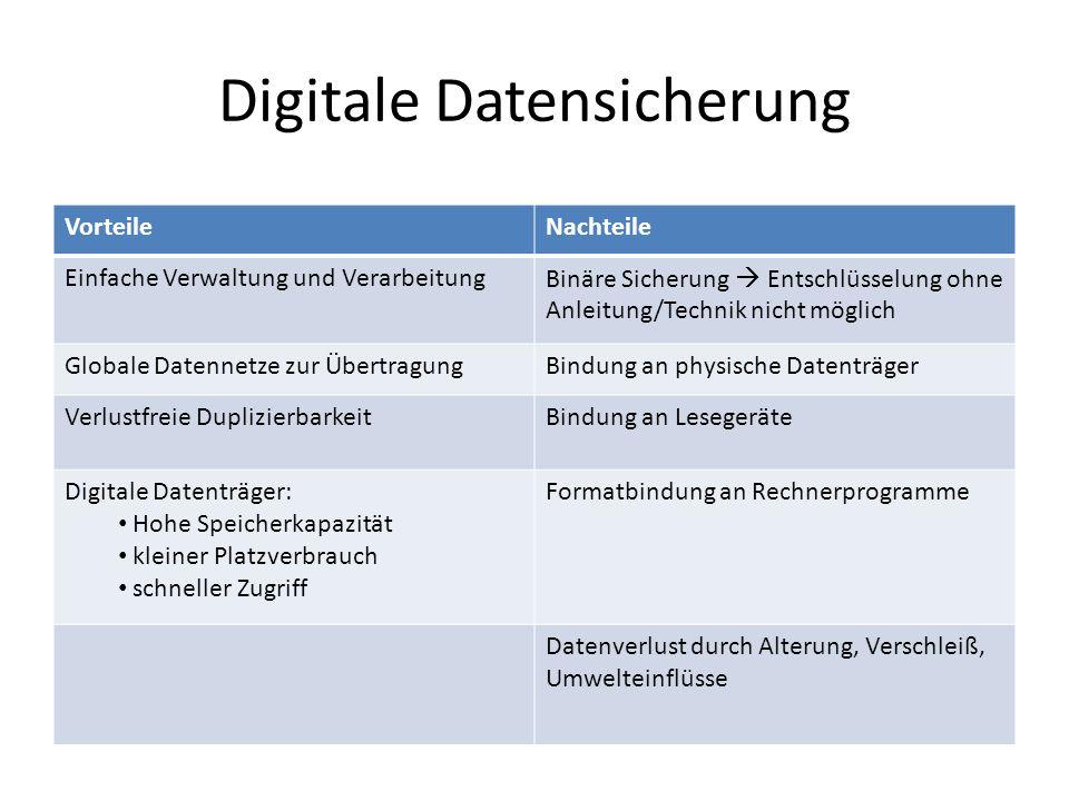 Digitale Datensicherung VorteileNachteile Einfache Verwaltung und VerarbeitungBinäre Sicherung Entschlüsselung ohne Anleitung/Technik nicht möglich Gl