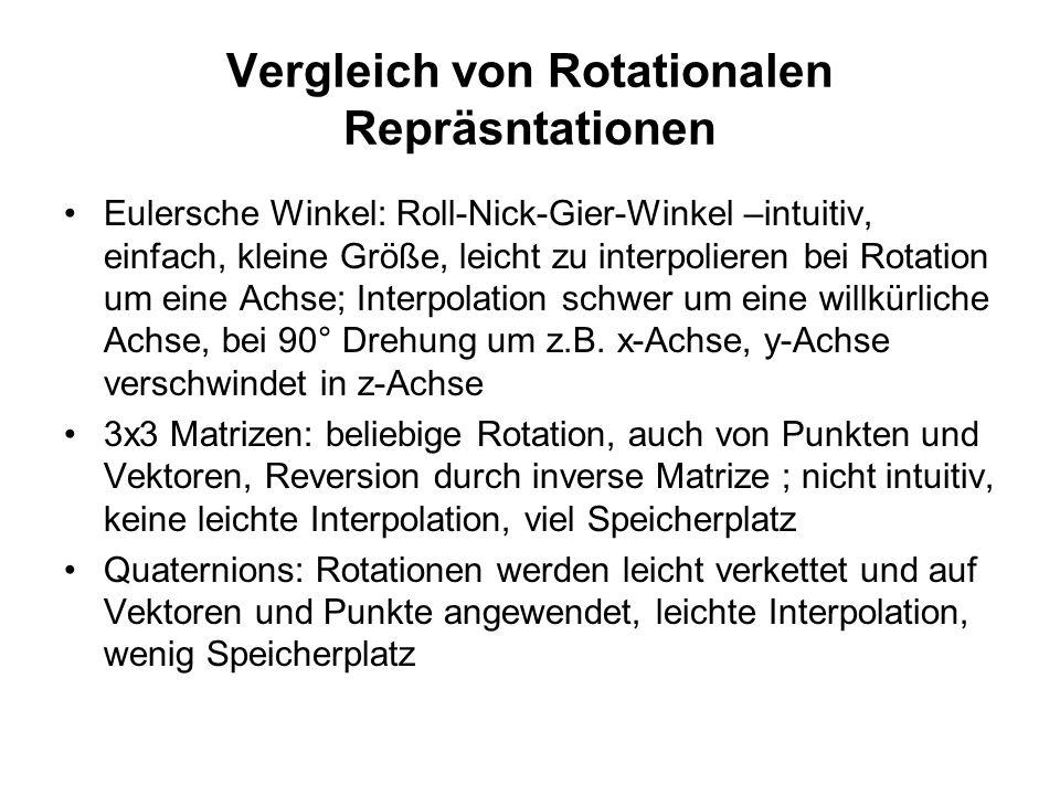 Vergleich von Rotationalen Repräsntationen Eulersche Winkel: Roll-Nick-Gier-Winkel –intuitiv, einfach, kleine Größe, leicht zu interpolieren bei Rotat