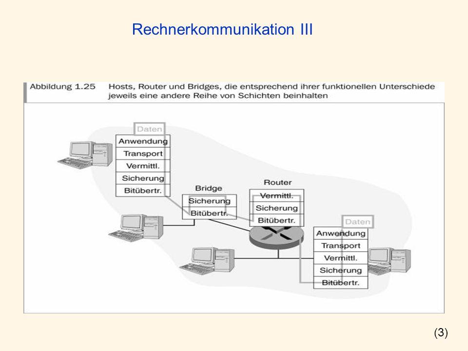 Rechnerkommunikation III (3)