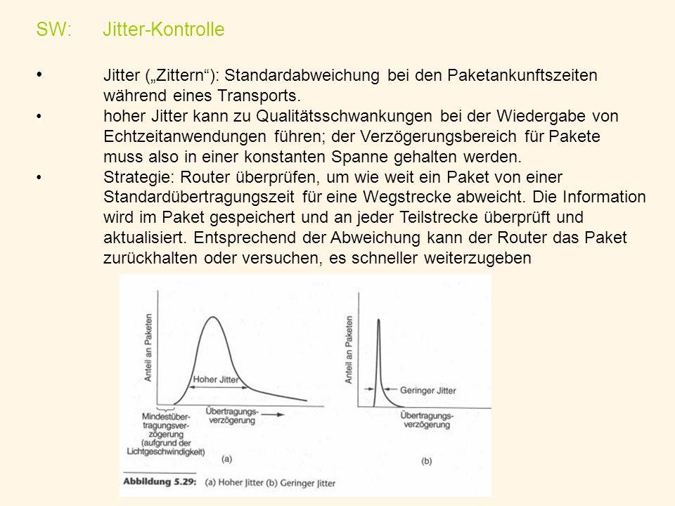SW: Jitter-Kontrolle Jitter (Zittern): Standardabweichung bei den Paketankunftszeiten während eines Transports. hoher Jitter kann zu Qualitätsschwanku