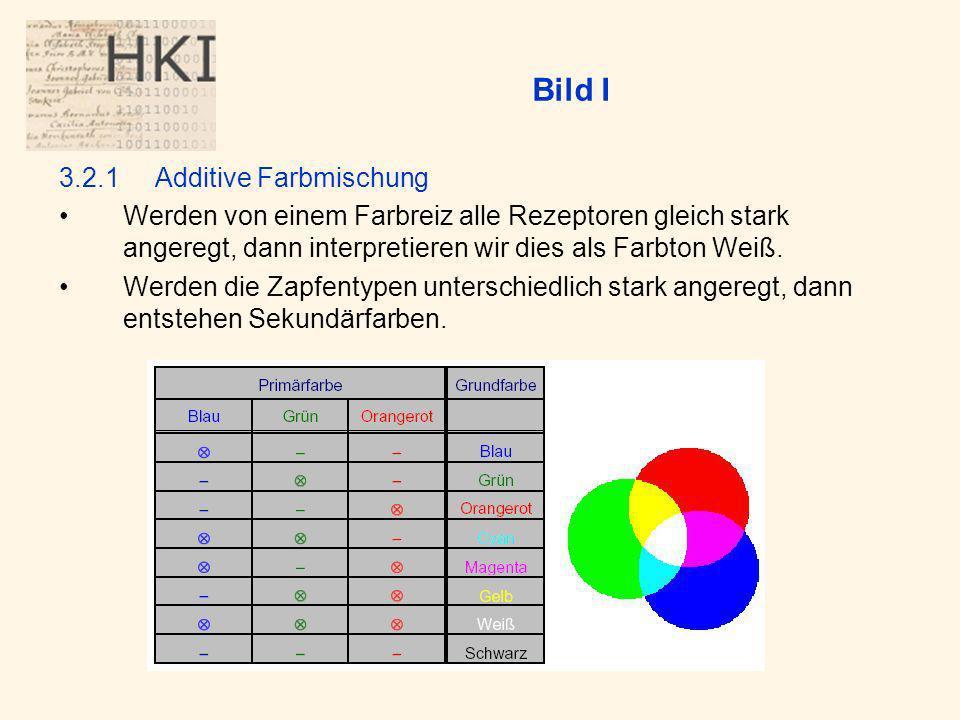 3.2.1Additive Farbmischung Werden von einem Farbreiz alle Rezeptoren gleich stark angeregt, dann interpretieren wir dies als Farbton Weiß.