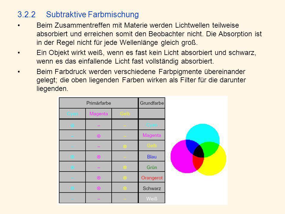 3.2.2Subtraktive Farbmischung Beim Zusammentreffen mit Materie werden Lichtwellen teilweise absorbiert und erreichen somit den Beobachter nicht.