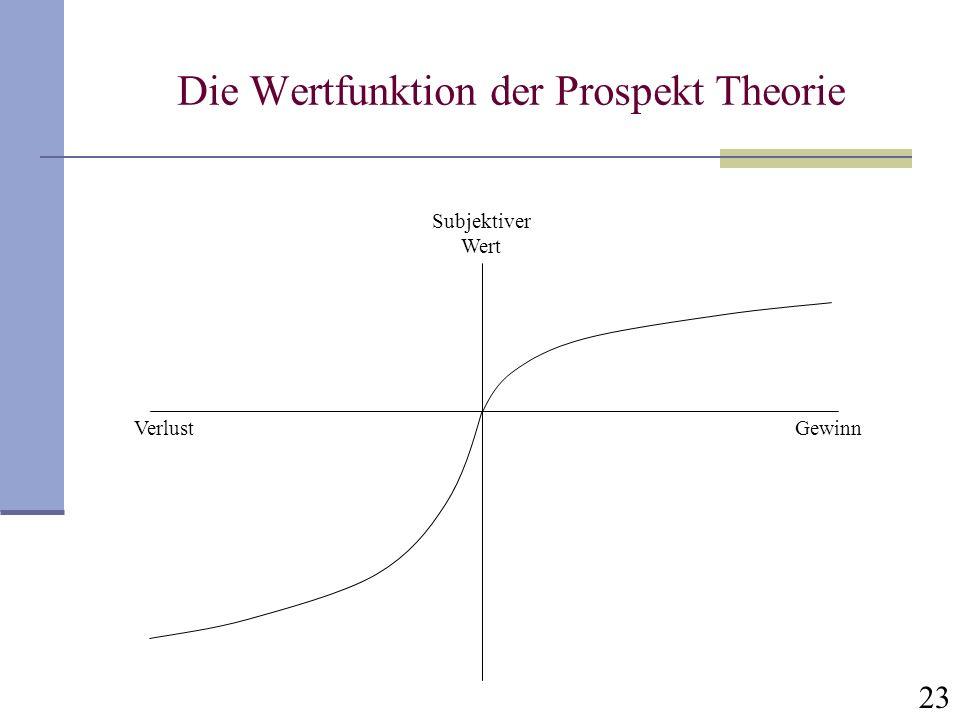 23 Die Wertfunktion der Prospekt Theorie Gewinn Verlust Subjektiver Wert
