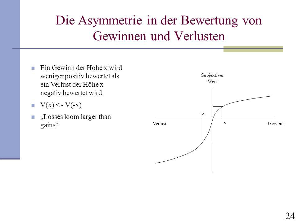 24 Die Asymmetrie in der Bewertung von Gewinnen und Verlusten GewinnVerlust Subjektiver Wert x - x Ein Gewinn der Höhe x wird weniger positiv bewertet
