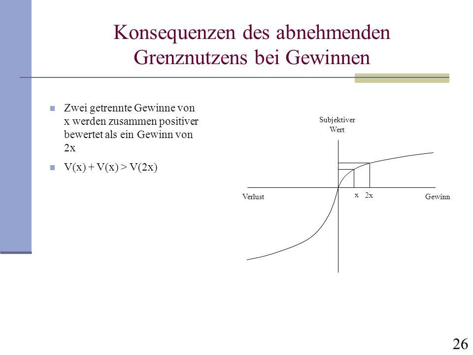 26 Konsequenzen des abnehmenden Grenznutzens bei Gewinnen GewinnVerlust Subjektiver Wert x 2x Zwei getrennte Gewinne von x werden zusammen positiver b