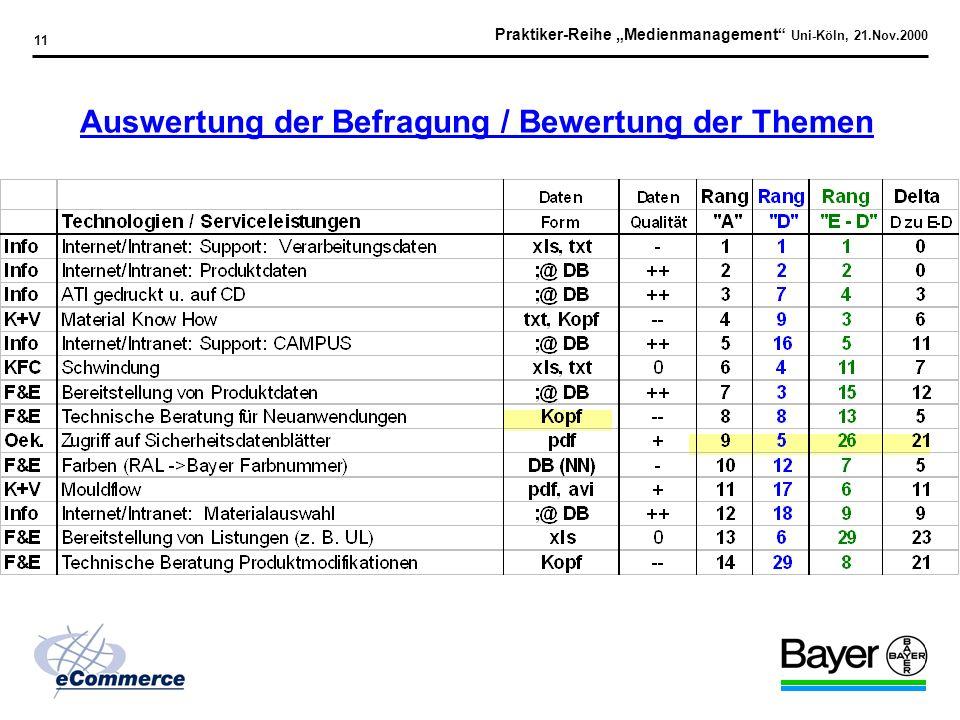 Praktiker-Reihe Medienmanagement Uni-Köln, 21.Nov.2000 10 1. Idee / Konzept 2. Identifikation der Technologien / Serviceleistungen 3. Etablierung des