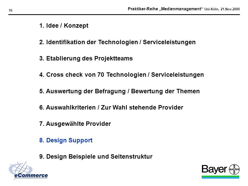 Praktiker-Reihe Medienmanagement Uni-Köln, 21.Nov.2000 15 Ausgewählte Provider > 30 Jahre IT-Erfahrung Internationale Auszeichnungen für Web-Auftritte