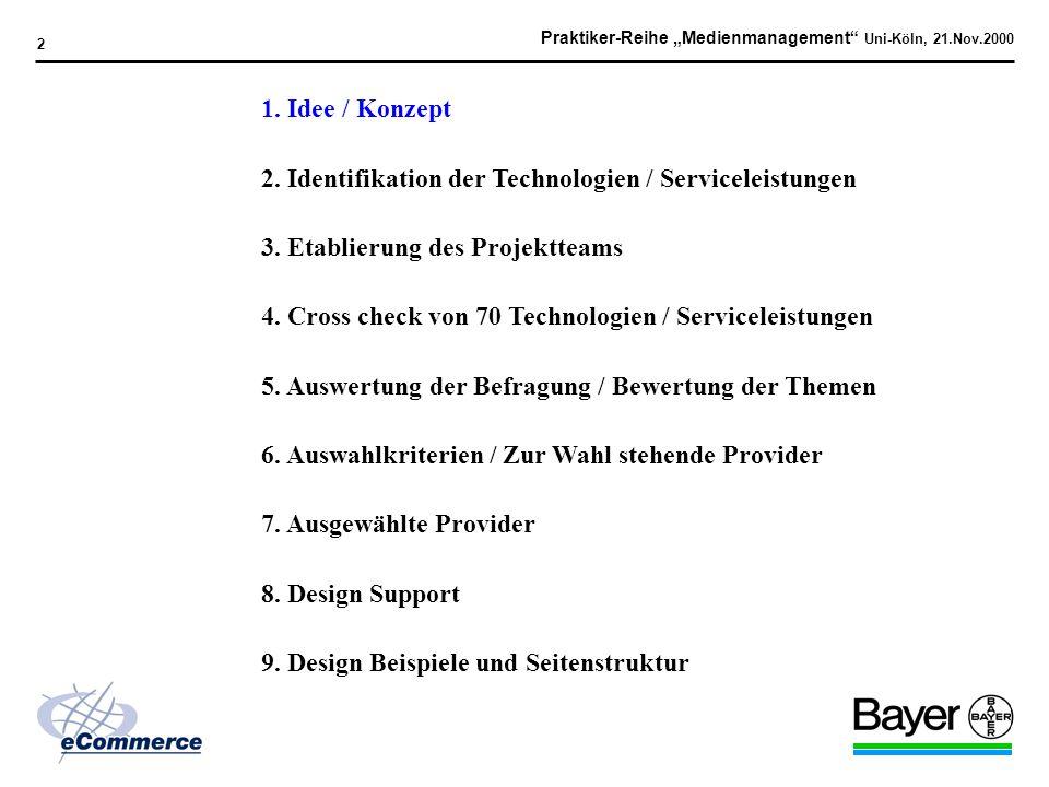 Praktiker-Reihe Medienmanagement Uni-Köln, 21.Nov.2000 2 1.