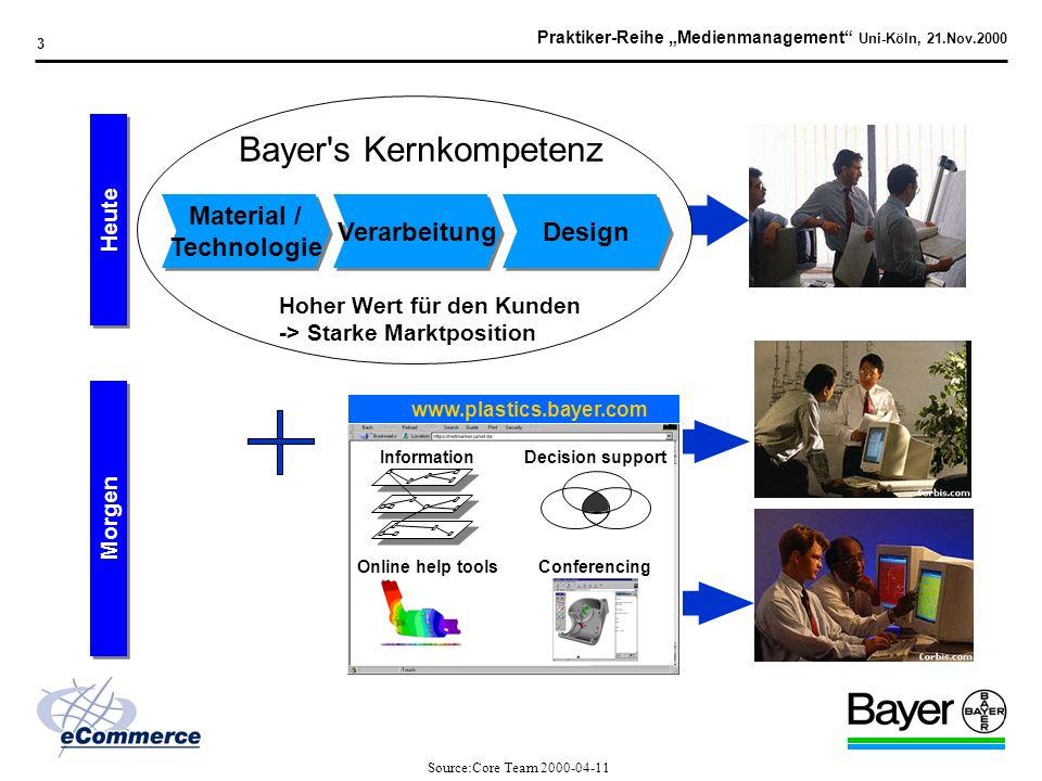 Praktiker-Reihe Medienmanagement Uni-Köln, 21.Nov.2000 2 1. Idee / Konzept 2. Identifikation der Technologien / Serviceleistungen 3. Etablierung des P