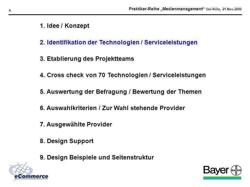 Praktiker-Reihe Medienmanagement Uni-Köln, 21.Nov.2000 3 www.plastics.bayer.com Decision support ConferencingOnline help tools Information Morgen Heut