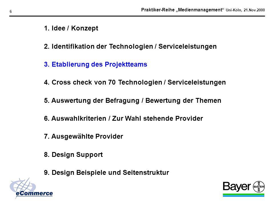 Praktiker-Reihe Medienmanagement Uni-Köln, 21.Nov.2000 5 Identifikation der Technologien / Serviceleistungen Forschung- Analytik - Werkstoffkennwerte