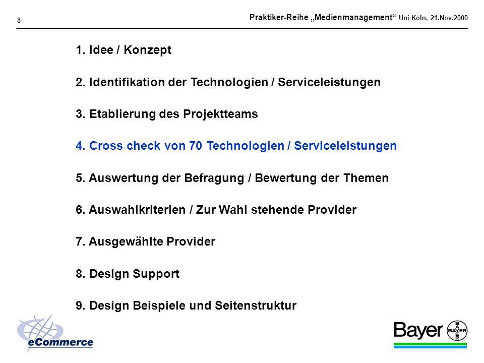 Praktiker-Reihe Medienmanagement Uni-Köln, 21.Nov.2000 7 Projektteam Abteilung Aufgabenschwerpunkt Herr AlzerE-CommerceProjektleiter Herr Dr. Enewolds
