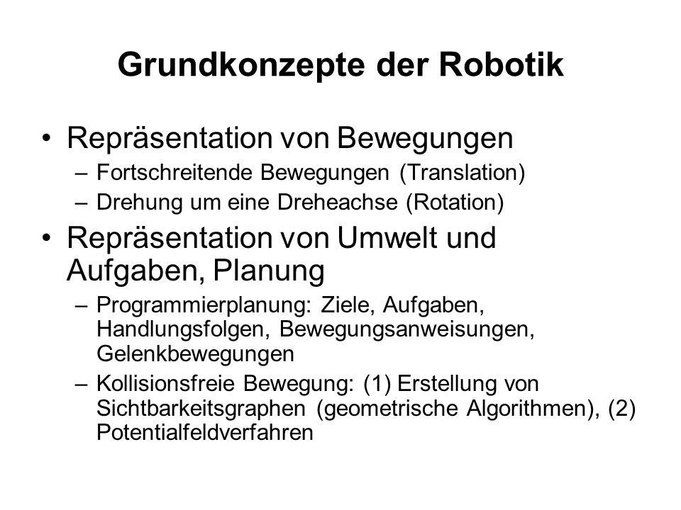 Sensorbasierte und Kognitive Robotik Sensorbasiert- wenn Verhalten wesentlich von Sensoren beeinflusst wird Kognitiv- Verhalten hängt von Implementierung von z.