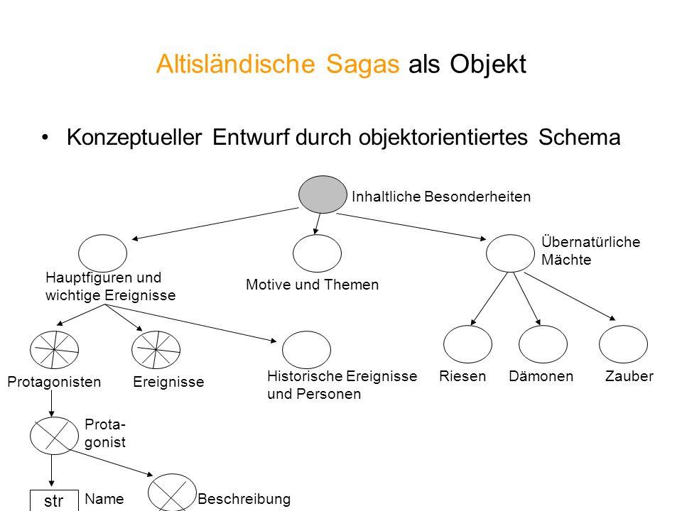 Altisländische Sagas als Objekt Konzeptueller Entwurf durch objektorientiertes Schema Inhaltliche Besonderheiten Hauptfiguren und wichtige Ereignisse