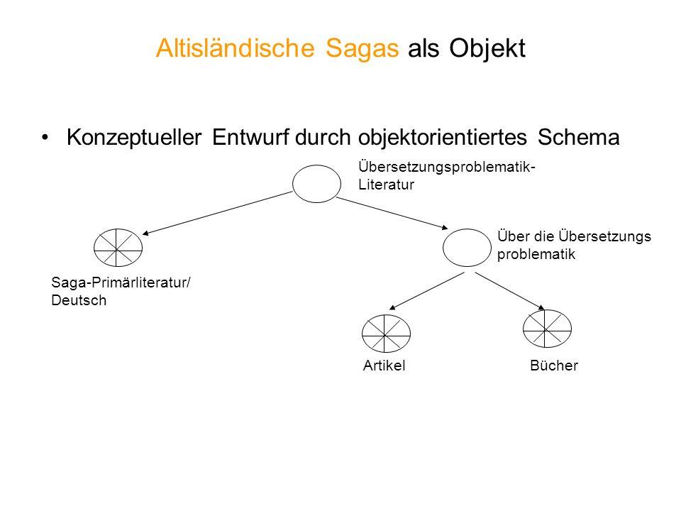 Altisländische Sagas als Objekt Konzeptueller Entwurf durch objektorientiertes Schema Übersetzungsproblematik- Literatur Saga-Primärliteratur/ Deutsch