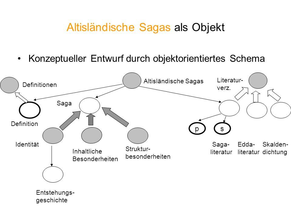 Altisländische Sagas als Objekt Konzeptueller Entwurf durch objektorientiertes Schema Altisländische Sagas Saga- literatur Saga Struktur- besonderheit