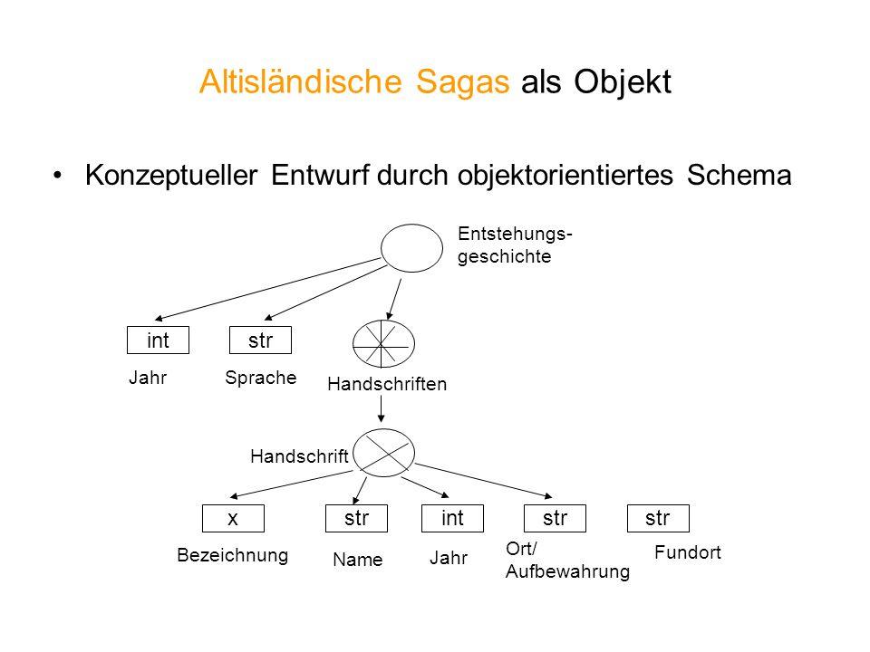 Altisländische Sagas als Objekt Konzeptueller Entwurf durch objektorientiertes Schema Entstehungs- geschichte str Jahr int Sprache Handschriften Hands