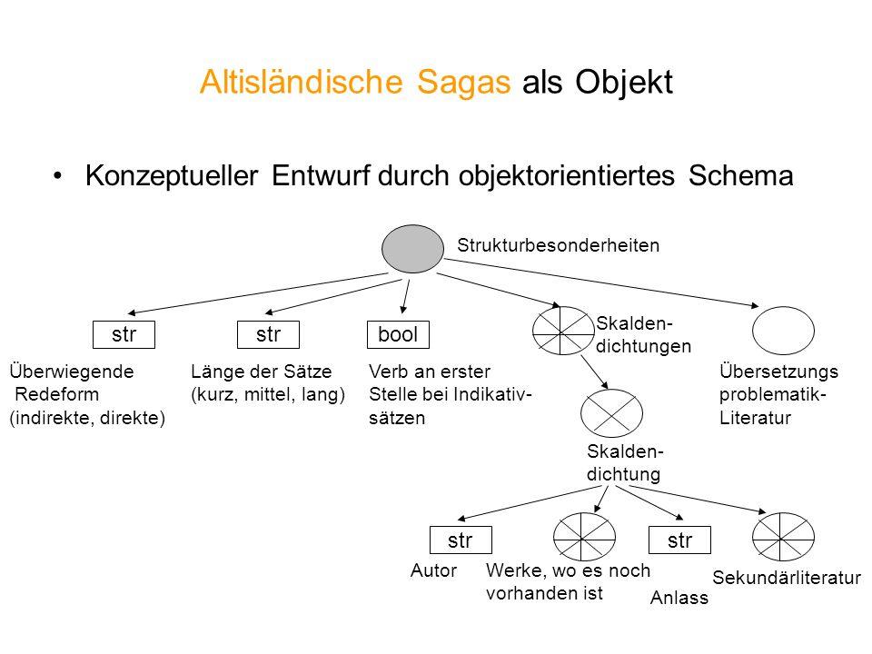 Altisländische Sagas als Objekt Konzeptueller Entwurf durch objektorientiertes Schema str Überwiegende Redeform (indirekte, direkte) str Länge der Sät