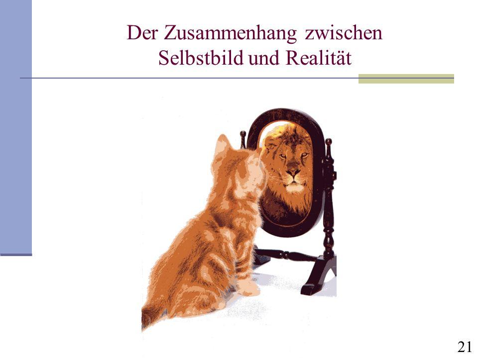 21 Der Zusammenhang zwischen Selbstbild und Realität