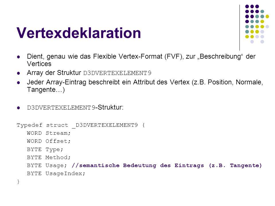 Vertexdeklaration Dient, genau wie das Flexible Vertex-Format (FVF), zur Beschreibung der Vertices Array der Struktur D3DVERTEXELEMENT9 Jeder Array-Eintrag beschreibt ein Attribut des Vertex (z.B.