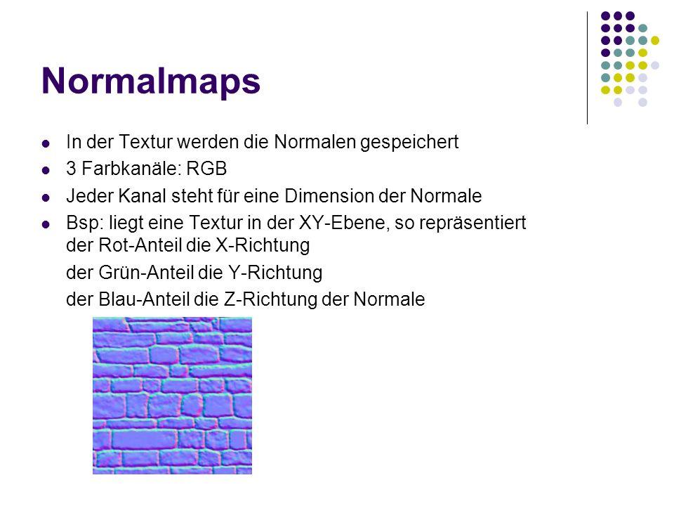 Tangentenraum Aber: Farb-Achsen-Zuordnung ist relativ Bei Bewegung des Objekts müssen sich die Normalen der Textur auch mit bewegen Für jedes Polygon des Objekts muss also ein eigenes Koordinatensystem erstellt werden Die Normale der Fläche des Polygons entspricht dann der logischen Z-Richtung der Normalmap (Blau-Anteil) So ein Koordinatensystem nennt man Tangentenraum und die Achsen bezeichnet man als: Tangente (rot), Binormale (grün), und Normale (blau) U V Textur Die Tangente ist parallel zur U-Achse der Textur und die Binormale ist parallel zur V-Achse