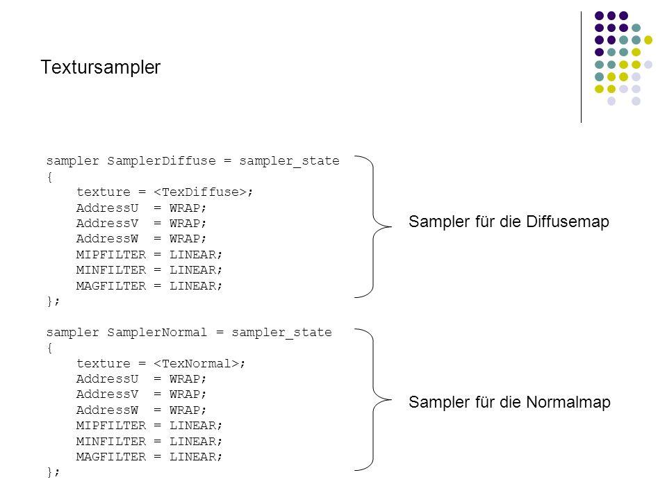 Textursampler sampler SamplerDiffuse = sampler_state { texture = ; AddressU = WRAP; AddressV = WRAP; AddressW = WRAP; MIPFILTER = LINEAR; MINFILTER = LINEAR; MAGFILTER = LINEAR; }; sampler SamplerNormal = sampler_state { texture = ; AddressU = WRAP; AddressV = WRAP; AddressW = WRAP; MIPFILTER = LINEAR; MINFILTER = LINEAR; MAGFILTER = LINEAR; }; Sampler für die Diffusemap Sampler für die Normalmap