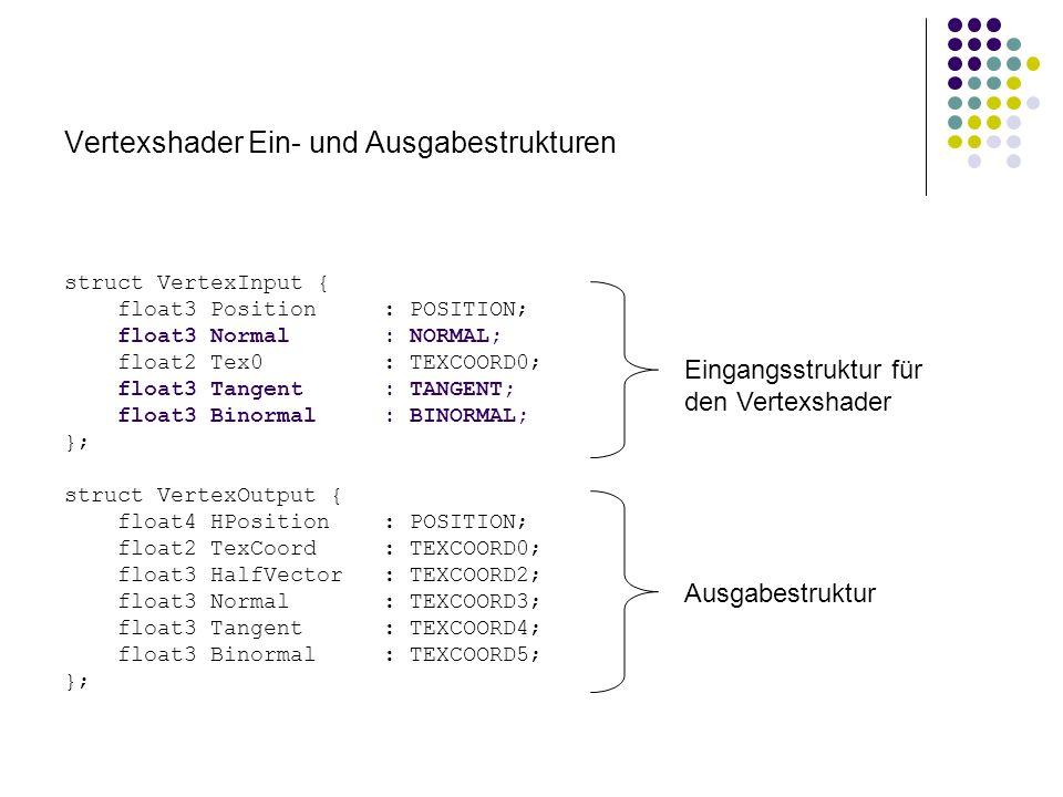 Vertexshader VertexOutput VS_Main( VertexInput IN ) { VertexOutput OUT; float3 PosWorld; float3 CamPosWorld; float3 CamDirToPos; float3 HalfVector; CamPosWorld= MatViewInv[3].xyz; PosWorld= mul( float4(IN.Position.xyz, 1.0), MatWorld ); CamDirToPos= normalize( PosWorld - CamPosWorld ); HalfVector= -(LightDir+CamDirToPos); OUT.Normal= normalize( mul( IN.Normal, (float3x3) MatWorld ) ); OUT.Tangent= normalize( mul( IN.Tangent, (float3x3) MatWorld ) ); OUT.Binormal= normalize( mul( IN.Binormal, (float3x3) MatWorld ) ); OUT.HPosition = mul( float4(IN.Position.xyz, 1.0), MatWVP); OUT.TexCoord = IN.Tex0; OUT.HalfVector = HalfVector; return OUT; } Transformieren der Tangente, Normale und Binormale in das Weltkoordinatensystem (alle Achsen des Tangentenraums werden mit der Weltmatrix multipliziert)
