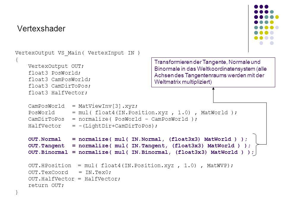 Pixelshader float4 PS_Main( VertexOutput IN ) : COLOR { float3 Normal; float4 Diffuse; float4 Specular; float3 HalfVec; float3 Light; float Intensity; float3x3 MatTex; HalfVec = normalize(IN.HalfVector); //Normalisierung des Halbvektors MatTex = float3x3( IN.Tangent, -IN.Binormal, IN.Normal ); //Tangente, (negierte)Binormale und Normale in Matrix einsetzten Normal = 2.0f * tex2D(SamplerNormal, IN.TexCoord).rgb - 1.0f; //Normale der Normalmap anhand der Farbwerte bestimmen Normal = normalize( mul( MatTex, Normal ) ); //Normale wird mit Matrix multipliziert //Berechnung des Farbwerts: Intensity = saturate( dot(Normal, -LightDir) ); Diffuse = Intensity * MtrlDiffColor * LightColor * tex2D(SamplerDiffuse, IN.TexCoord); Specular = pow( max(0,dot( HalfVec, Normal)), MtrlSpecPower ) * MtrlSpecColor * LightColor; return (Diffuse + Specular + LightAmbient); } Ein Farbwert muss zwischen 0 und 1 liegen.