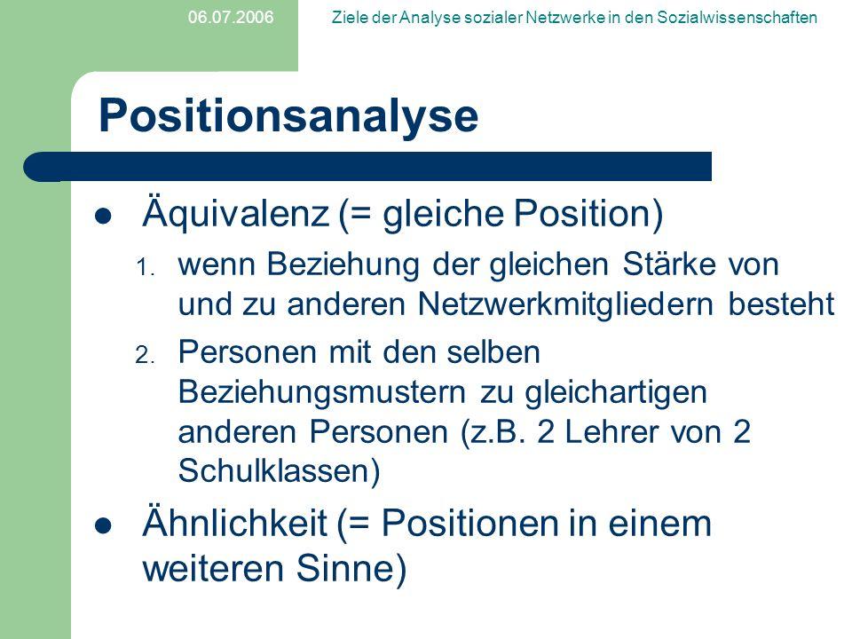 06.07.2006Ziele der Analyse sozialer Netzwerke in den Sozialwissenschaften Positionsanalyse Äquivalenz (= gleiche Position) 1. wenn Beziehung der glei