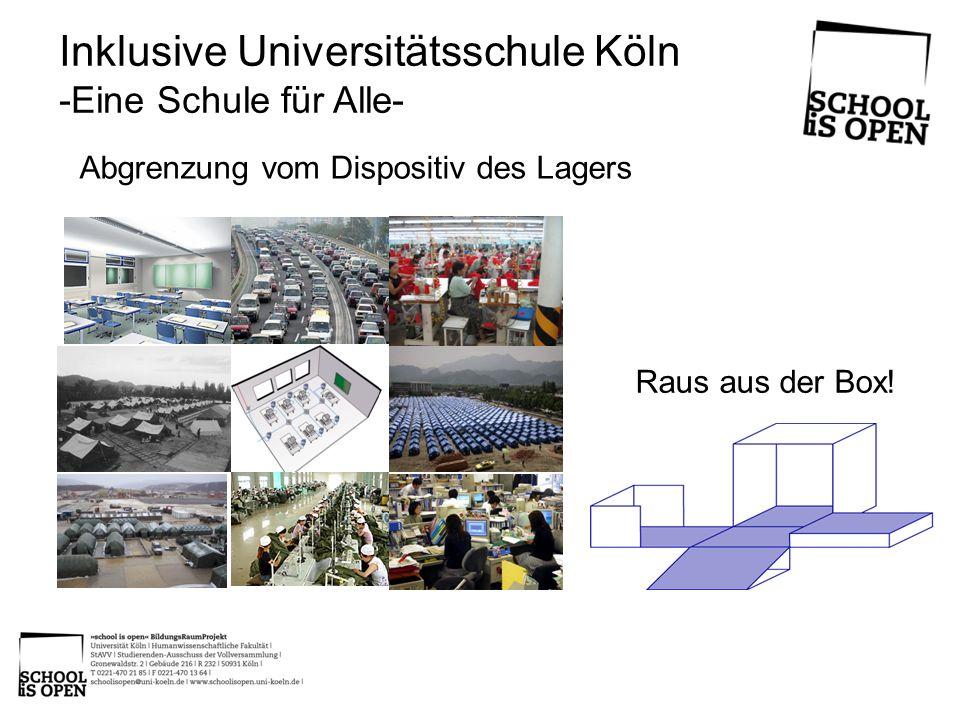 Inklusive Universitätsschule Köln -Eine Schule für Alle- Abgrenzung vom Dispositiv des Lagers Raus aus der Box!