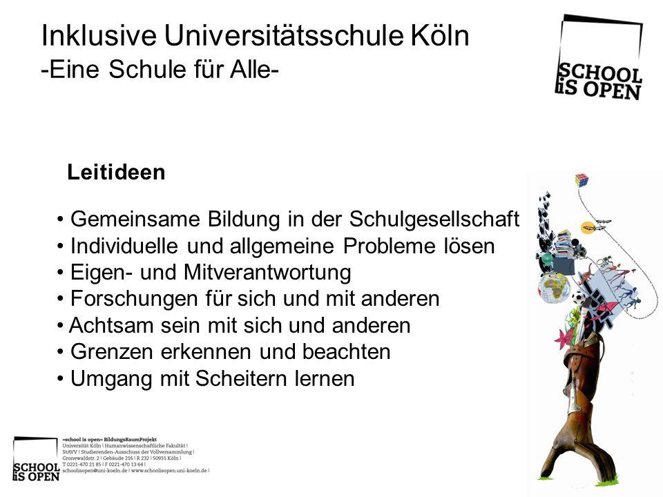 Inklusive Universitätsschule Köln -Eine Schule für Alle- Leitideen Gemeinsame Bildung in der Schulgesellschaft Individuelle und allgemeine Probleme lö