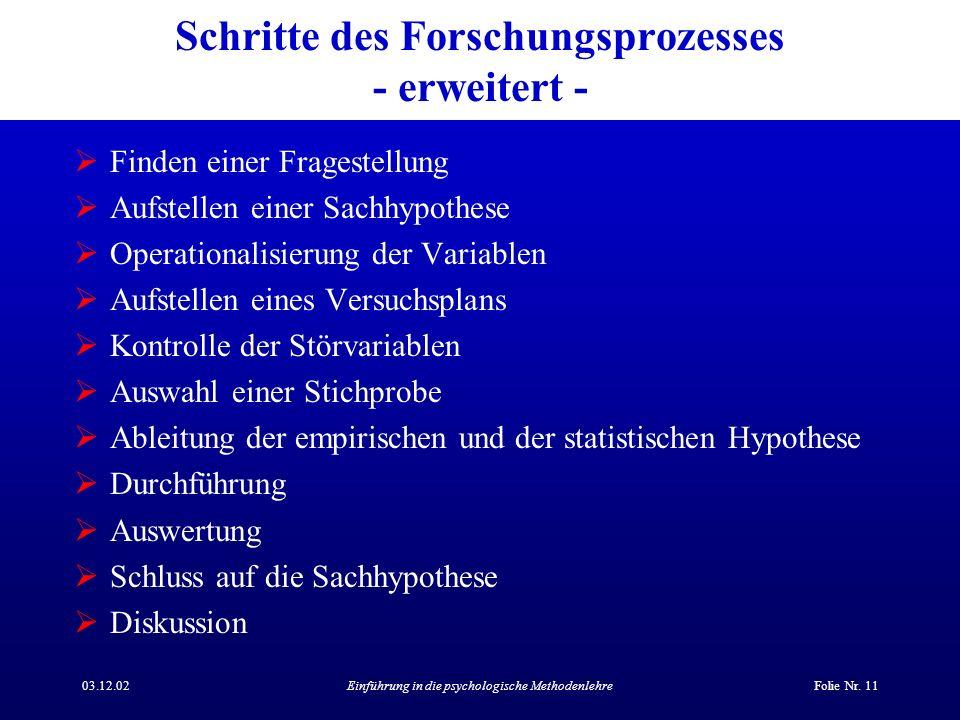 03.12.02Einführung in die psychologische MethodenlehreFolie Nr. 11 Schritte des Forschungsprozesses - erweitert - Finden einer Fragestellung Aufstelle