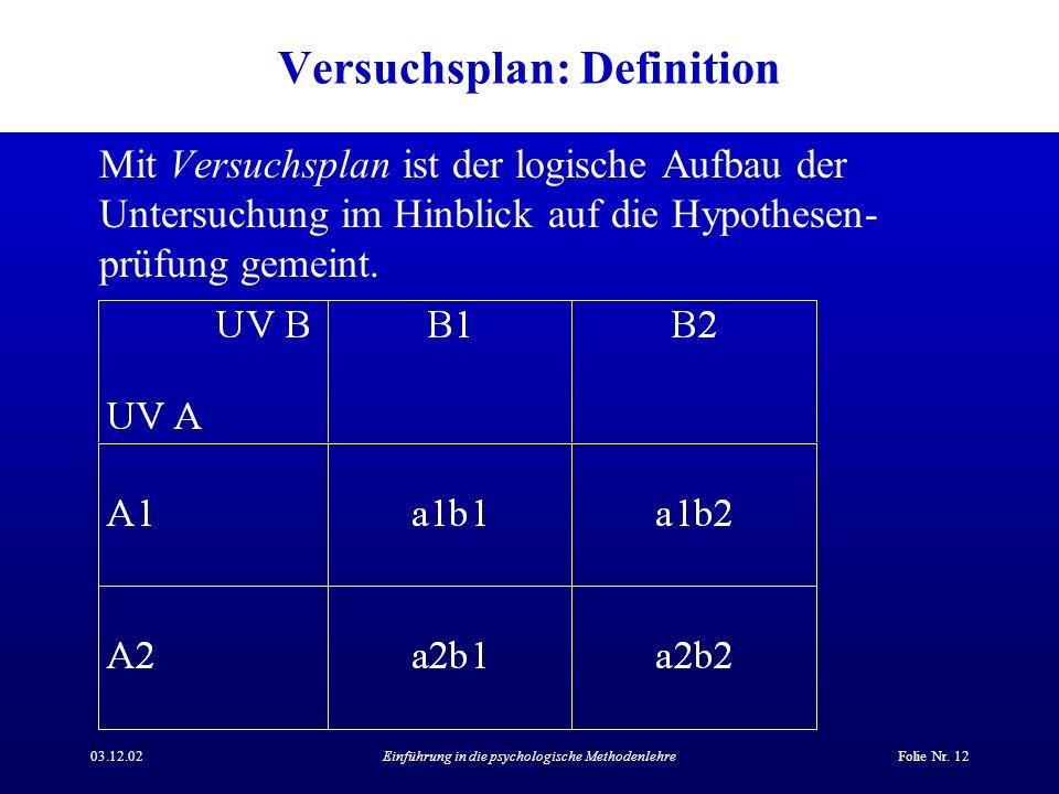 03.12.02Einführung in die psychologische MethodenlehreFolie Nr. 12 Versuchsplan: Definition Mit Versuchsplan ist der logische Aufbau der Untersuchung