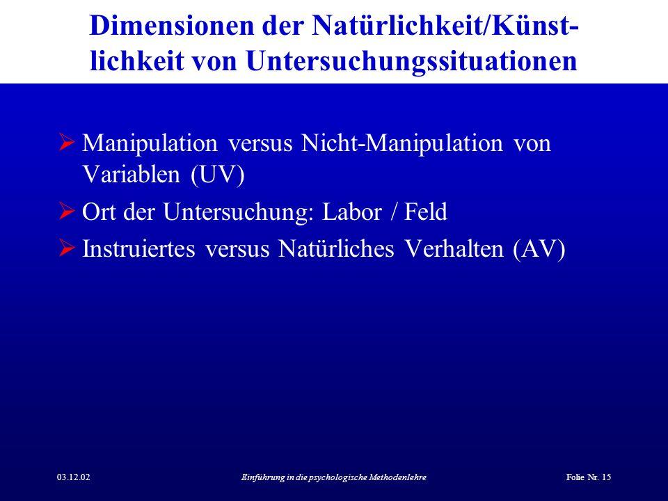 03.12.02Einführung in die psychologische MethodenlehreFolie Nr. 15 Dimensionen der Natürlichkeit/Künst- lichkeit von Untersuchungssituationen Manipula
