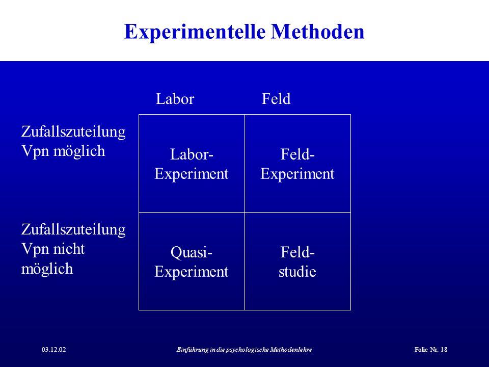 03.12.02Einführung in die psychologische MethodenlehreFolie Nr. 18 Experimentelle Methoden Feld- Experiment Labor- Experiment Quasi- Experiment Feld-