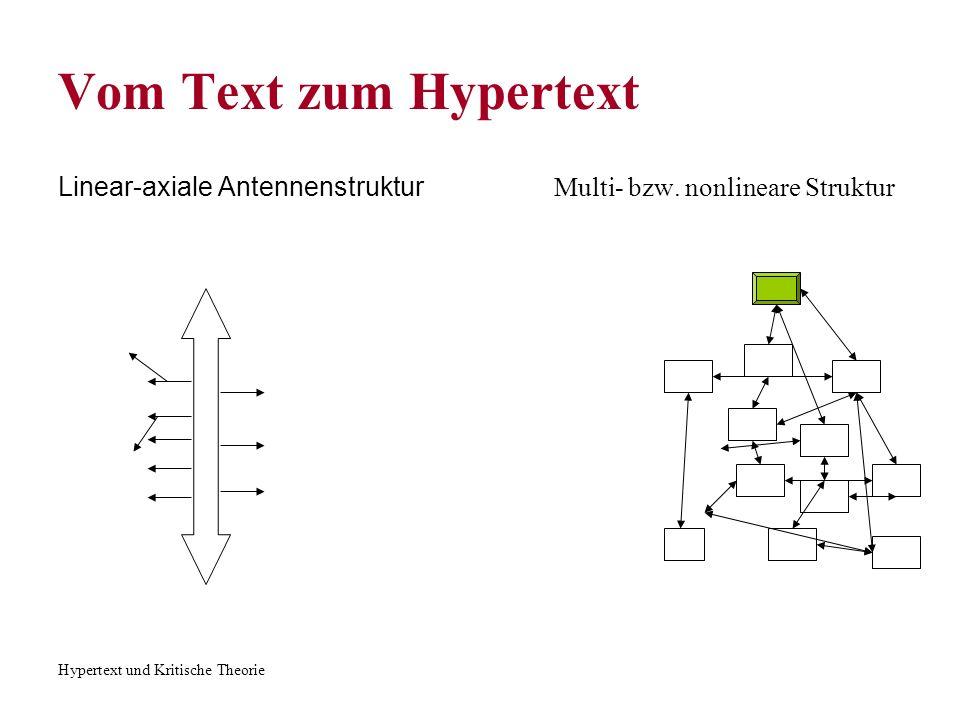 Hypertext und Kritische Theorie Vom Text zum Hypertext Linear-axiale Antennenstruktur Multi- bzw. nonlineare Struktur
