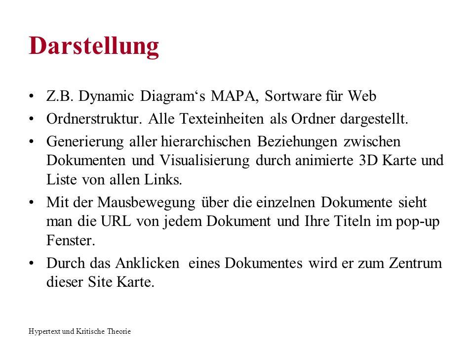 Hypertext und Kritische Theorie Darstellung Z.B. Dynamic Diagrams MAPA, Sortware für Web Ordnerstruktur. Alle Texteinheiten als Ordner dargestellt. Ge