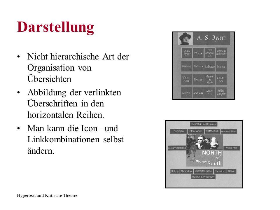 Hypertext und Kritische Theorie Darstellung Nicht hierarchische Art der Organisation von Übersichten Abbildung der verlinkten Überschriften in den hor