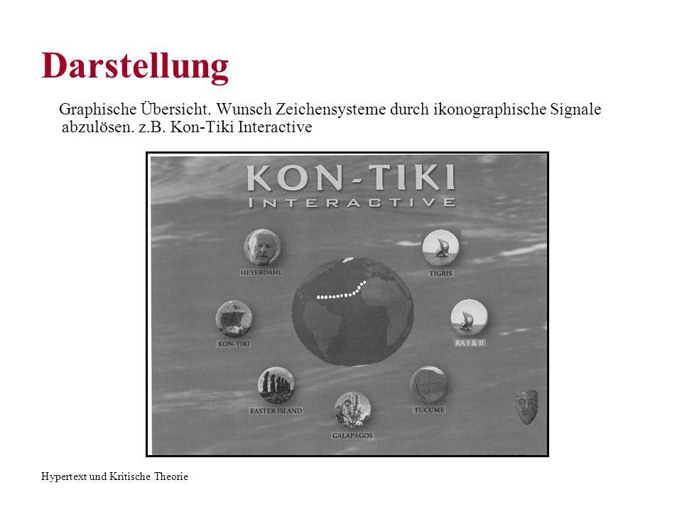 Hypertext und Kritische Theorie Darstellung Graphische Übersicht. Wunsch Zeichensysteme durch ikonographische Signale abzulösen. z.B. Kon-Tiki Interac
