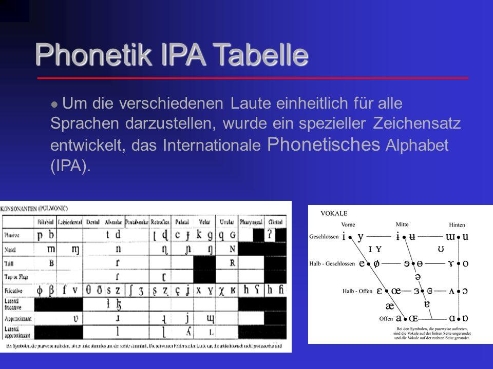 Phonetik IPA Tabelle Um die verschiedenen Laute einheitlich für alle Sprachen darzustellen, wurde ein spezieller Zeichensatz entwickelt, das Internati