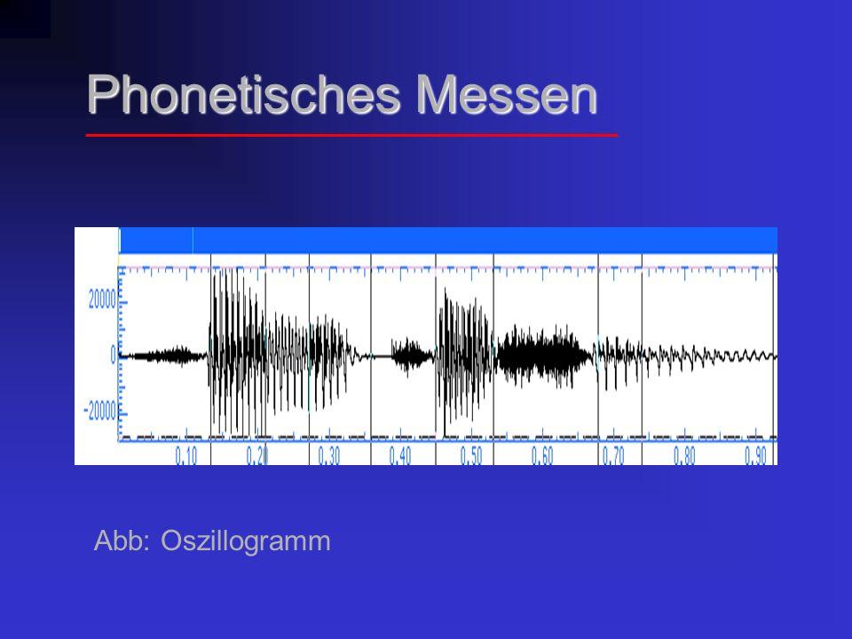 Phonetisches Messen Spektrogramm Im Spektrogramm gibt es 3 Dimensionen.