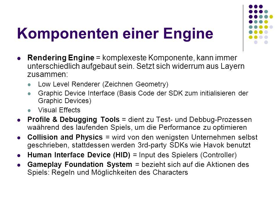Komponenten einer Engine Rendering Engine = komplexeste Komponente, kann immer unterschiedlich aufgebaut sein.