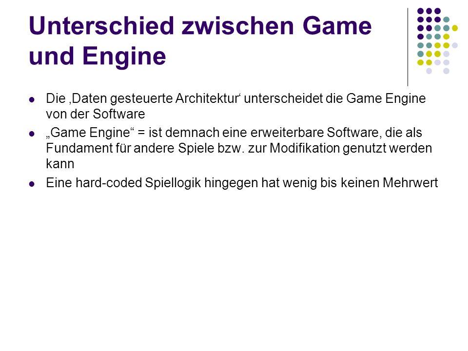 Unterschied zwischen Game und Engine Die Daten gesteuerte Architektur unterscheidet die Game Engine von der Software Game Engine = ist demnach eine erweiterbare Software, die als Fundament für andere Spiele bzw.
