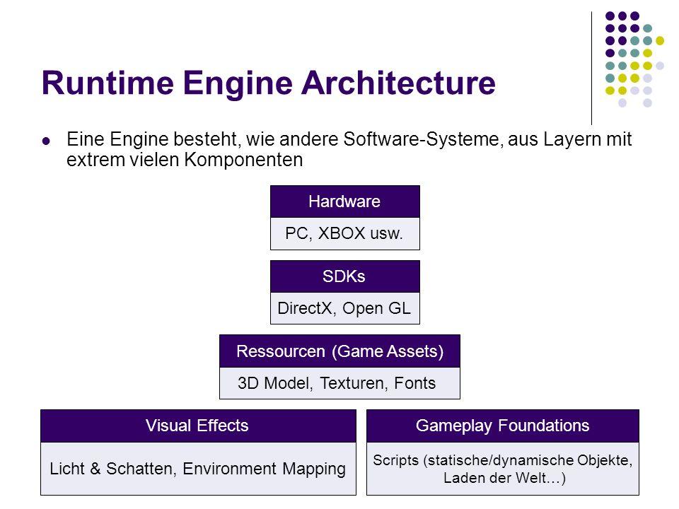 Runtime Engine Architecture Eine Engine besteht, wie andere Software-Systeme, aus Layern mit extrem vielen Komponenten Hardware PC, XBOX usw. SDKs Dir