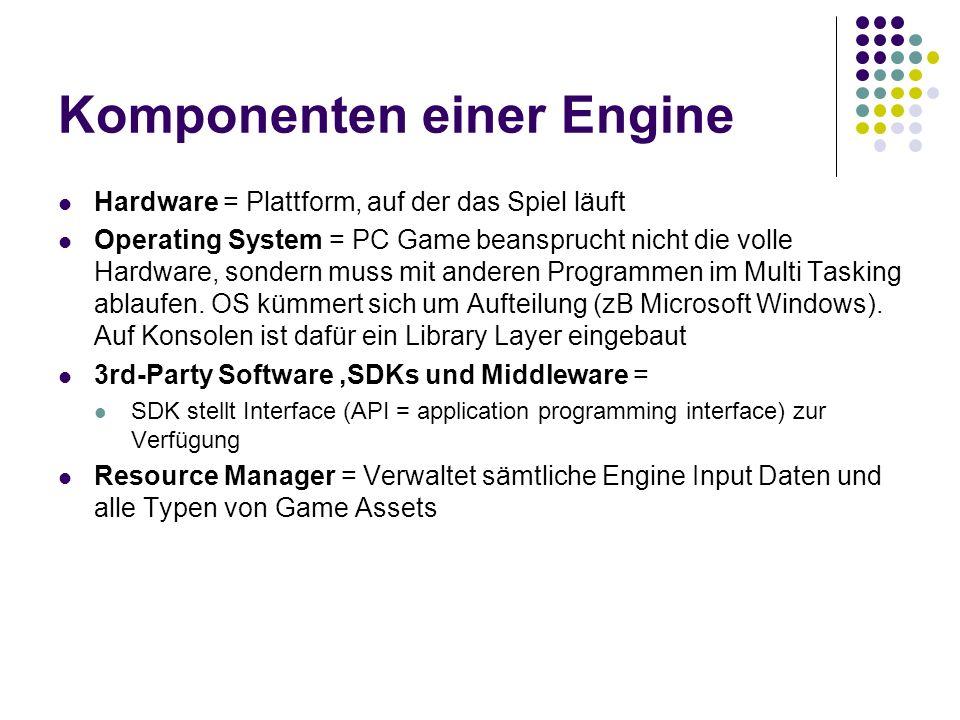 Komponenten einer Engine Hardware = Plattform, auf der das Spiel läuft Operating System = PC Game beansprucht nicht die volle Hardware, sondern muss mit anderen Programmen im Multi Tasking ablaufen.